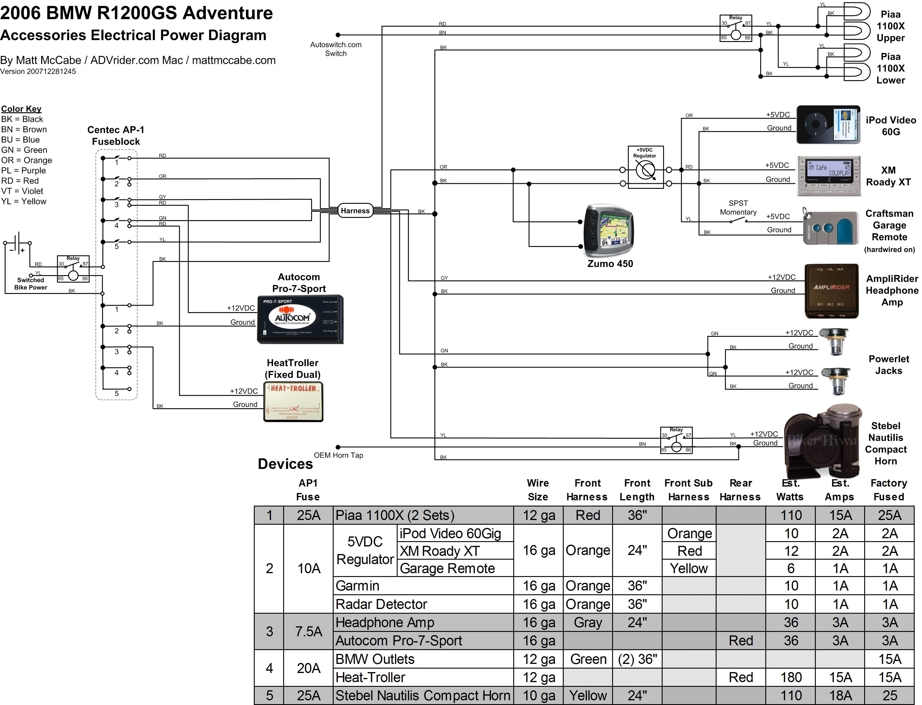 BMW_R1200GSAdv_Accessories_Wiring_Diagram_Version_200712281245_McCabe share centech wiring instructions street rod wiring \u2022 wiring diagram  at n-0.co